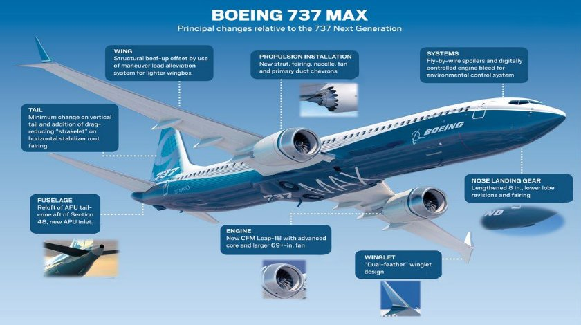737-max-changes